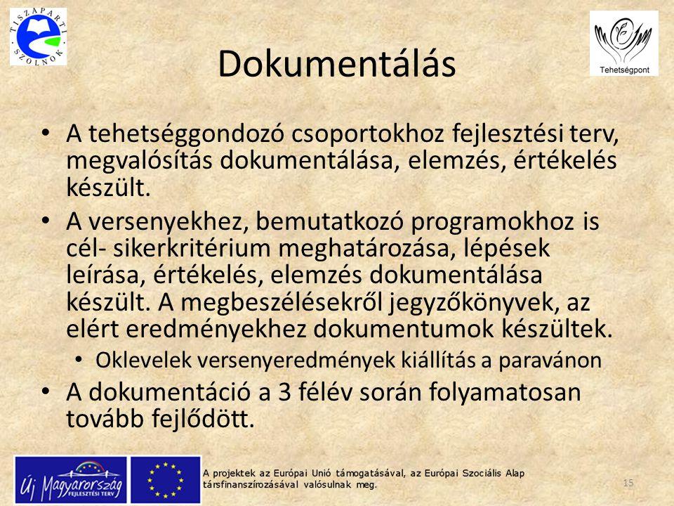 Dokumentálás A tehetséggondozó csoportokhoz fejlesztési terv, megvalósítás dokumentálása, elemzés, értékelés készült.
