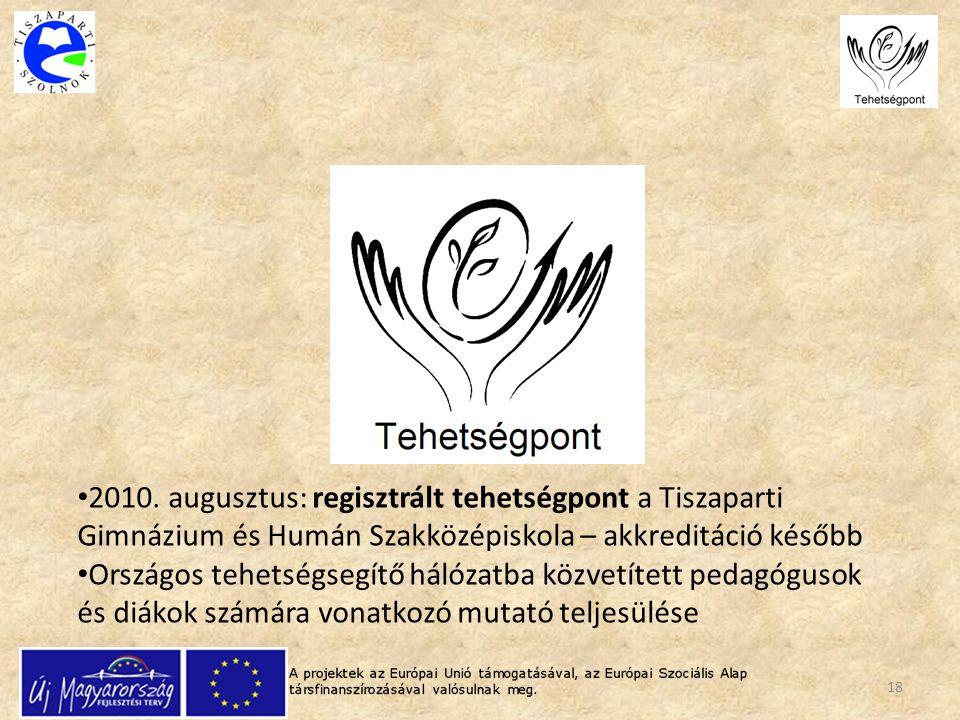 2010. augusztus: regisztrált tehetségpont a Tiszaparti Gimnázium és Humán Szakközépiskola – akkreditáció később