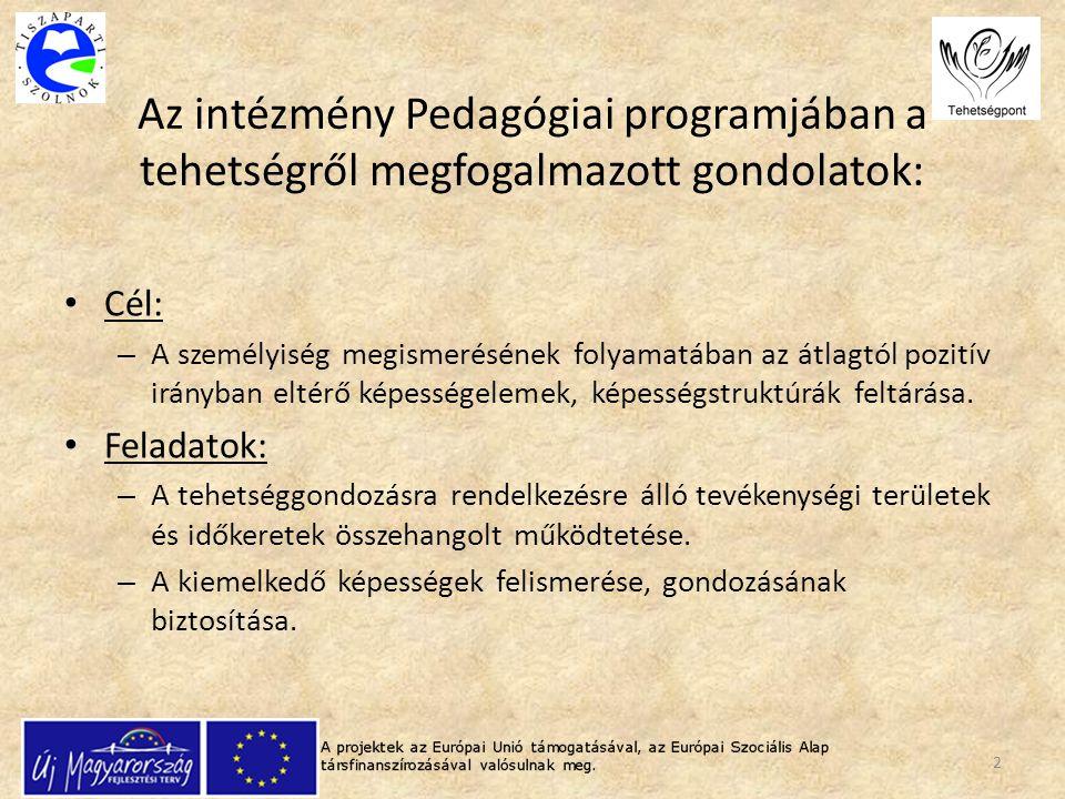 Az intézmény Pedagógiai programjában a tehetségről megfogalmazott gondolatok: