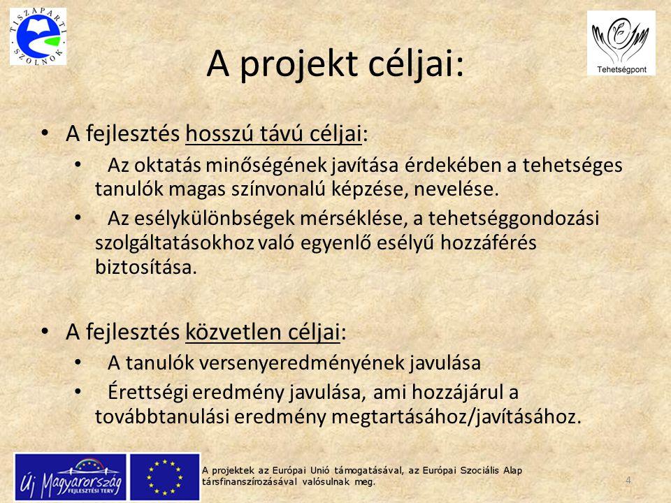 A projekt céljai: A fejlesztés hosszú távú céljai: