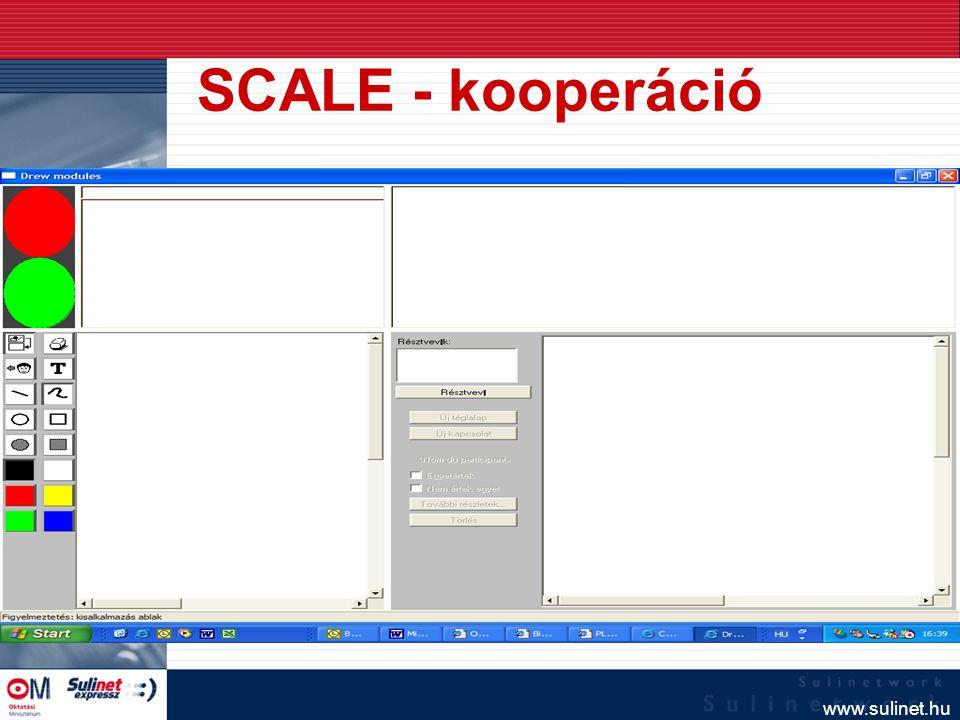 SCALE - kooperáció www.sulinet.hu