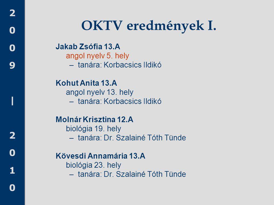 OKTV eredmények I. Jakab Zsófia 13.A angol nyelv 5. hely