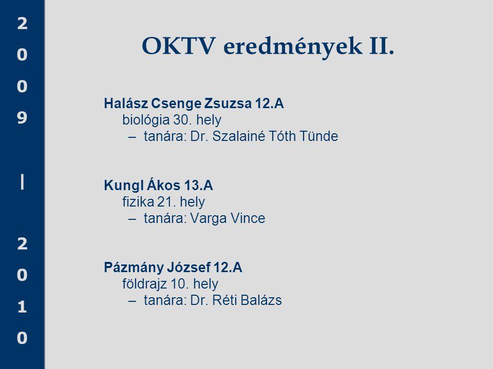 OKTV eredmények II. Halász Csenge Zsuzsa 12.A biológia 30. hely