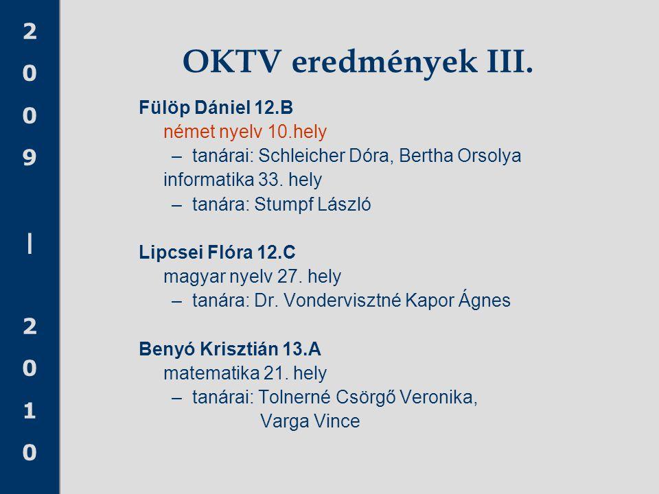 OKTV eredmények III. Fülöp Dániel 12.B német nyelv 10.hely