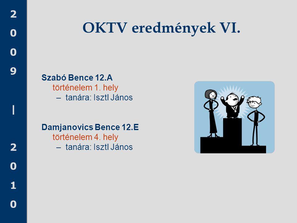 OKTV eredmények VI. Szabó Bence 12.A történelem 1. hely