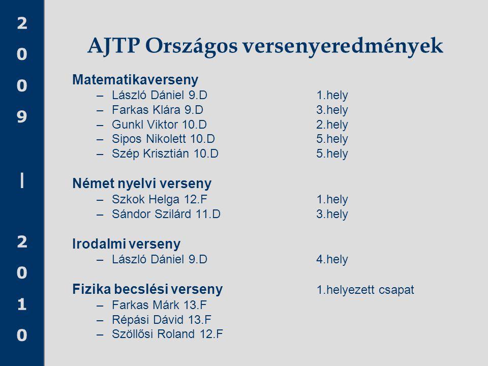 AJTP Országos versenyeredmények
