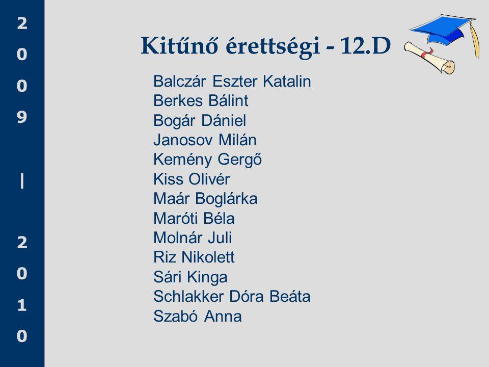 Kitűnő érettségi - 12.D Balczár Eszter Katalin Berkes Bálint