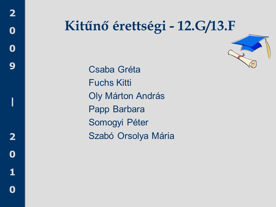 Kitűnő érettségi - 12.G/13.F Csaba Gréta Fuchs Kitti Oly Márton András