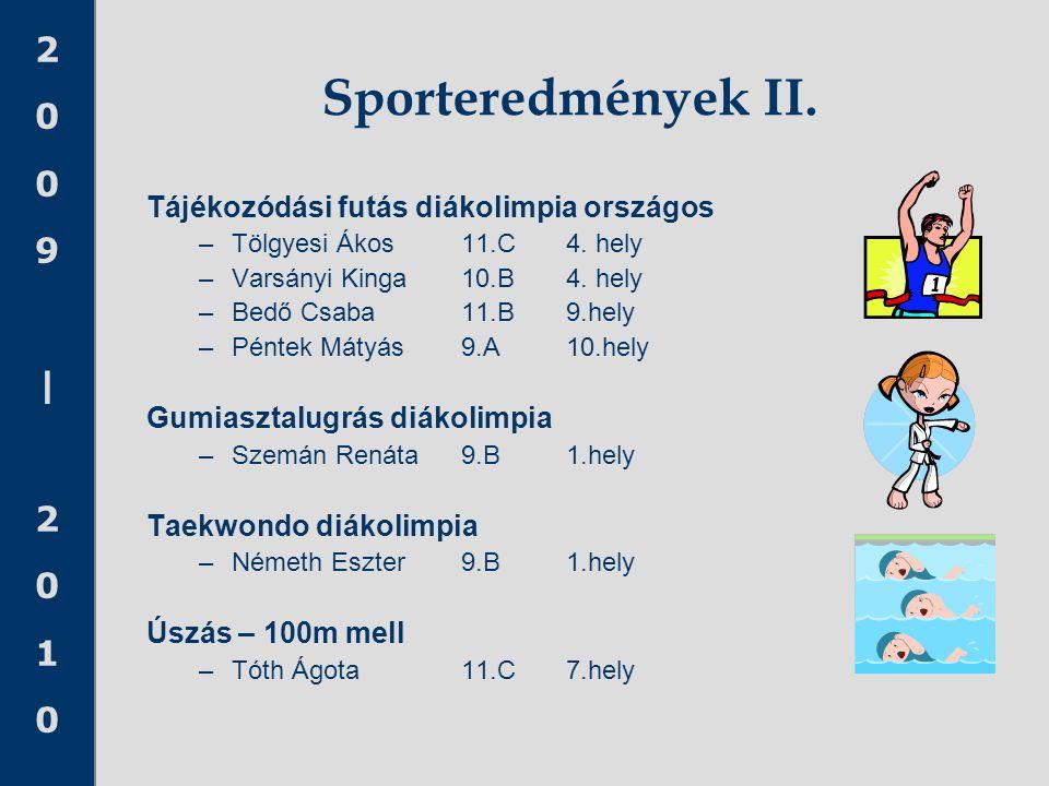 Sporteredmények II. Tájékozódási futás diákolimpia országos