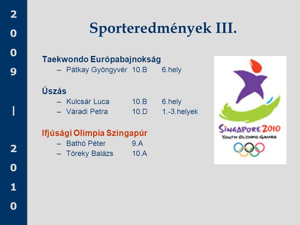 Sporteredmények III. Taekwondo Európabajnokság Úszás