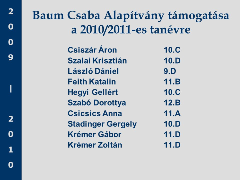 Baum Csaba Alapítvány támogatása a 2010/2011-es tanévre