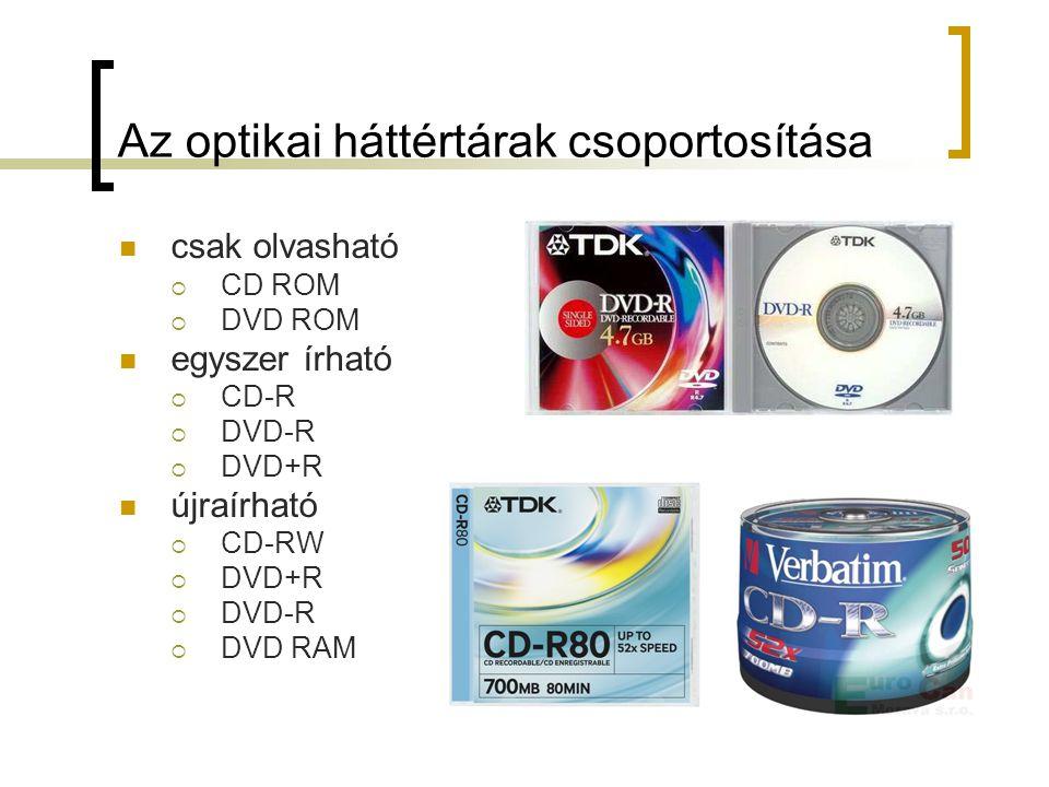 Az optikai háttértárak csoportosítása