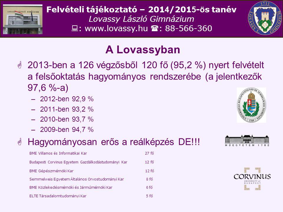 A Lovassyban 2013-ben a 126 végzősből 120 fő (95,2 %) nyert felvételt a felsőoktatás hagyományos rendszerébe (a jelentkezők 97,6 %-a)