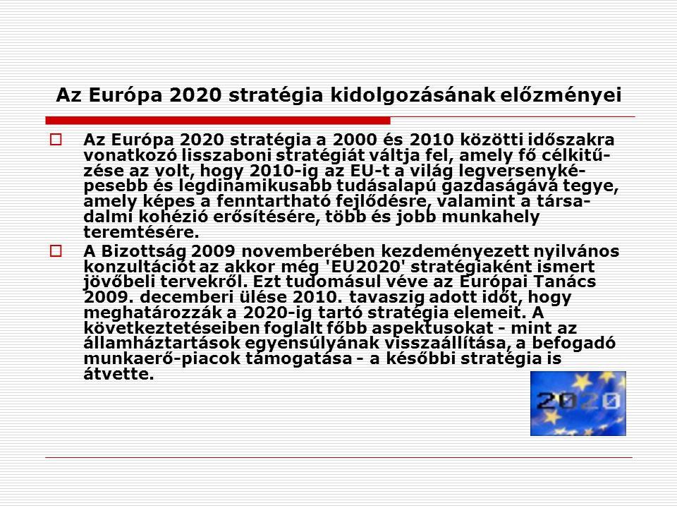 Az Európa 2020 stratégia kidolgozásának előzményei