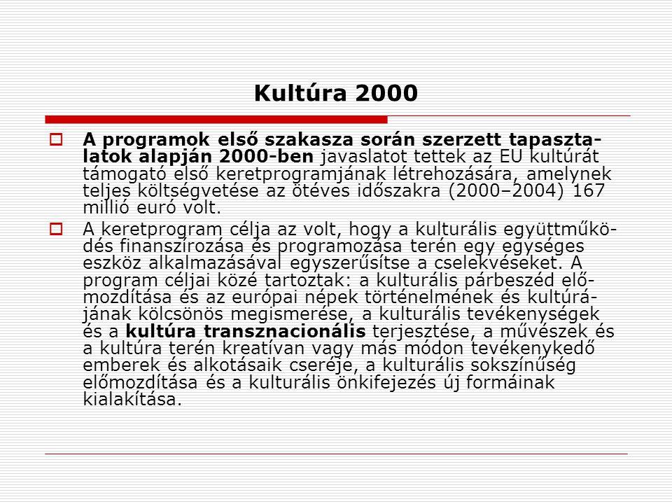 Kultúra 2000