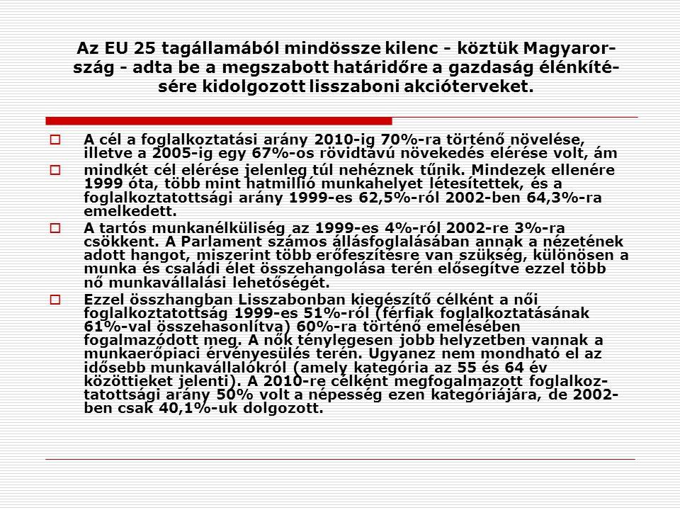 Az EU 25 tagállamából mindössze kilenc - köztük Magyaror-szág - adta be a megszabott határidőre a gazdaság élénkíté-sére kidolgozott lisszaboni akcióterveket.