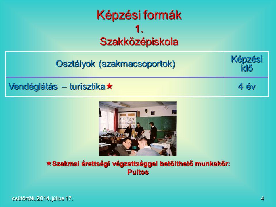 Szakmai érettségi végzettséggel betölthető munkakör: Pultos