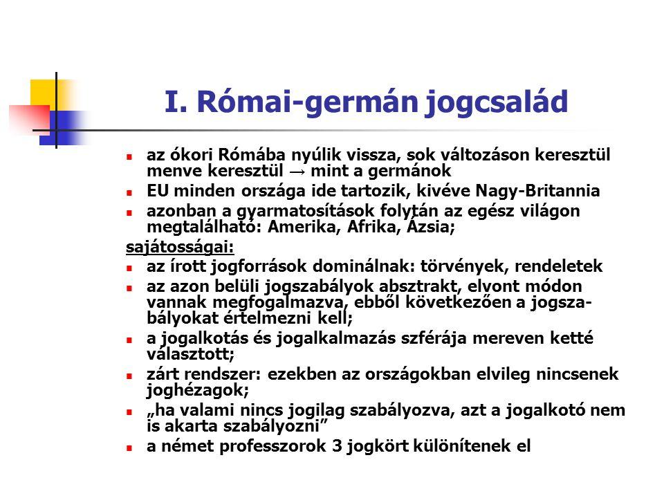 I. Római-germán jogcsalád