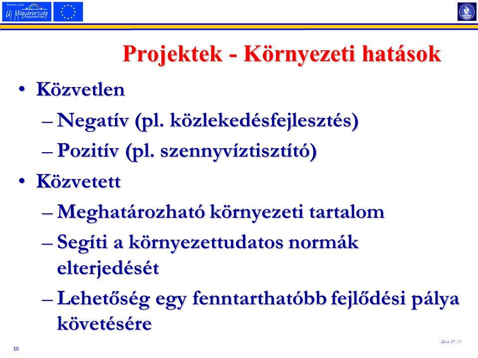 Projektek - Környezeti hatások