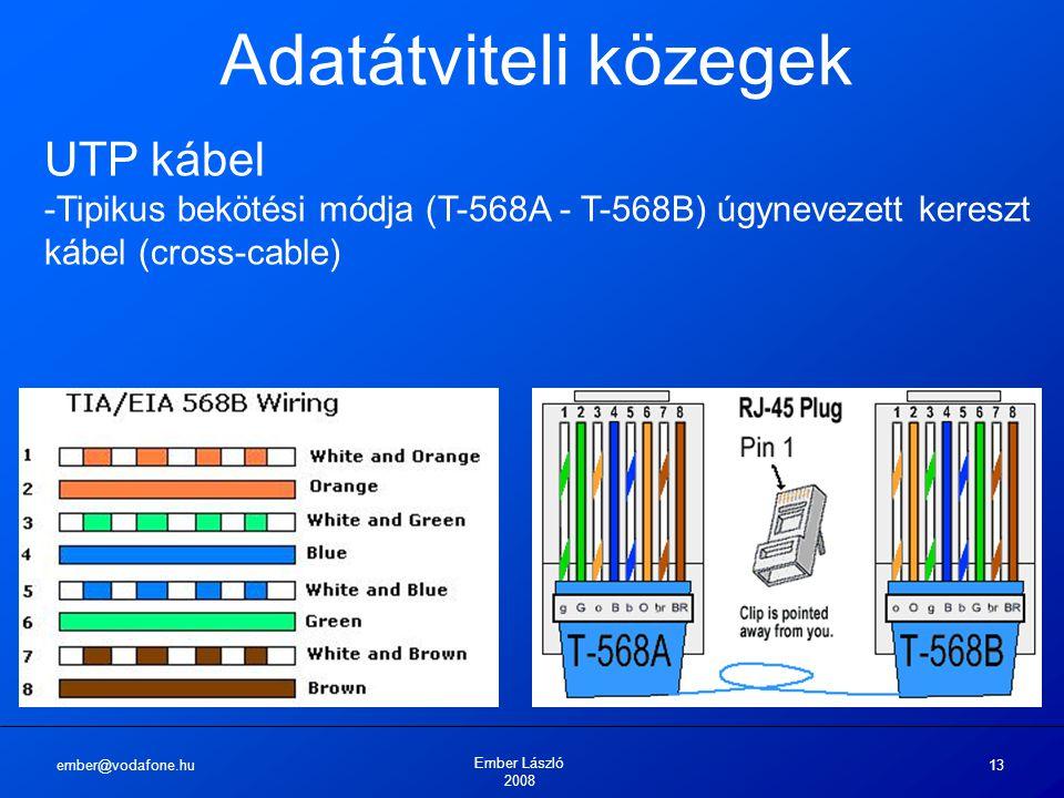 Adatátviteli közegek UTP kábel