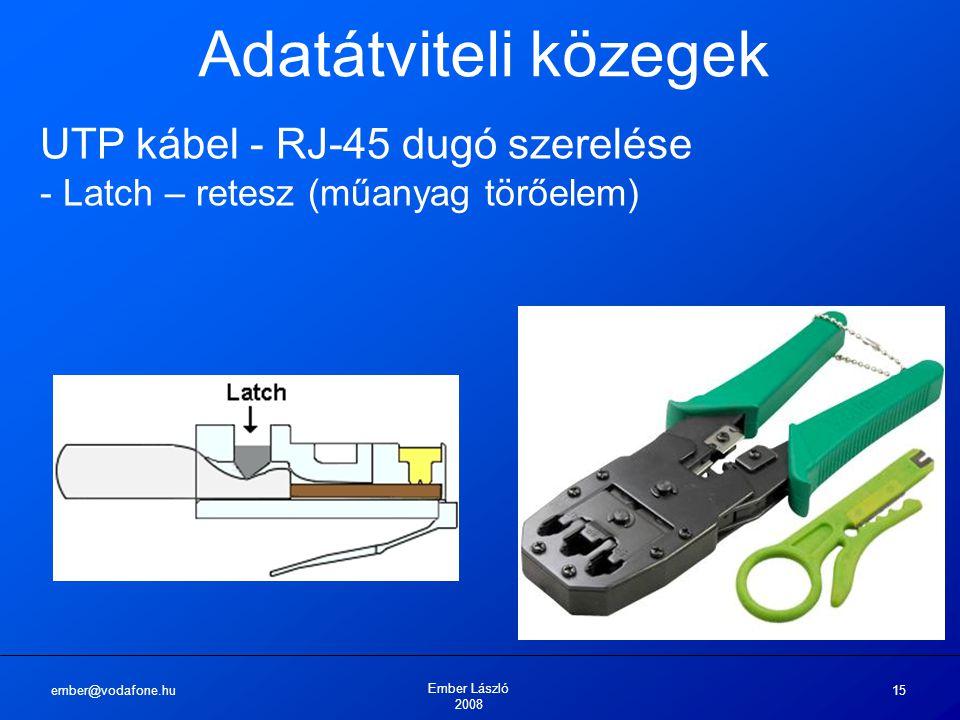 Adatátviteli közegek UTP kábel - RJ-45 dugó szerelése