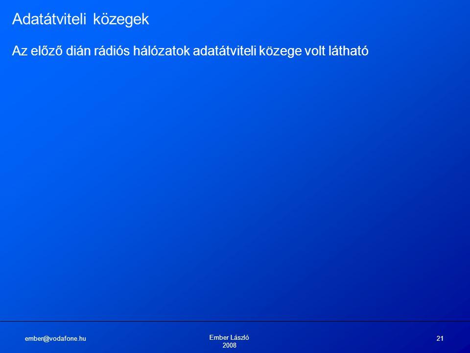 Adatátviteli közegek Az előző dián rádiós hálózatok adatátviteli közege volt látható. ember@vodafone.hu.