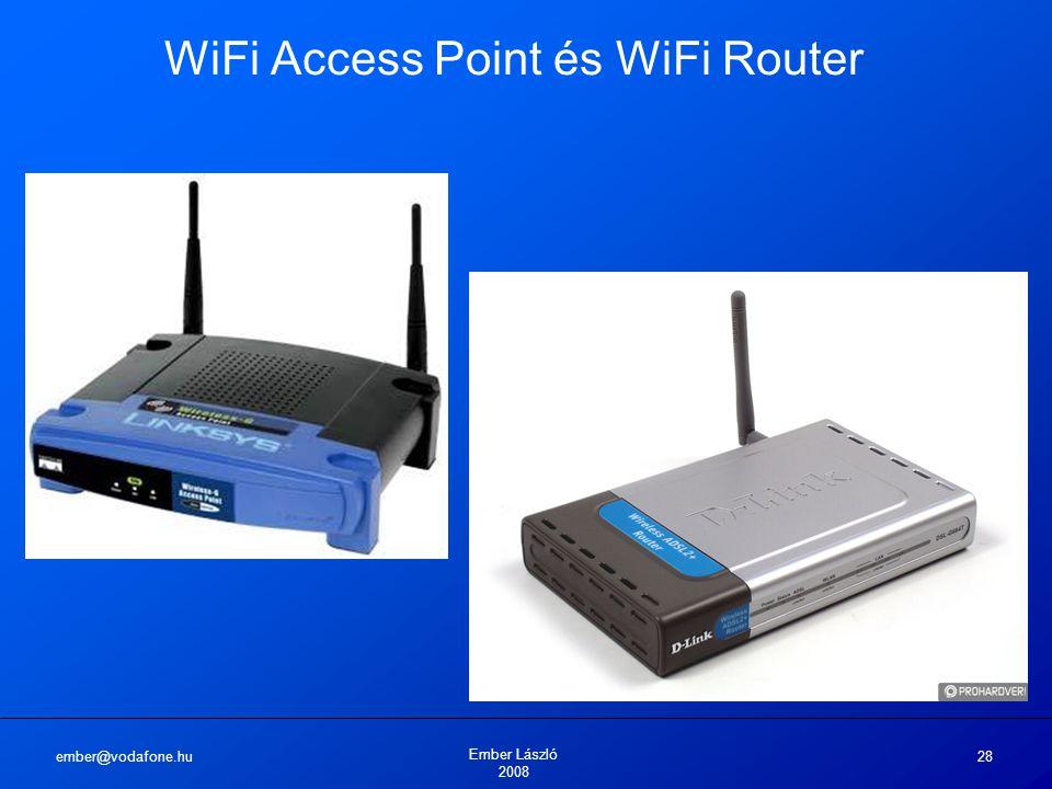 WiFi Access Point és WiFi Router