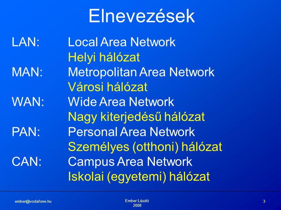 Elnevezések LAN: Local Area Network Helyi hálózat