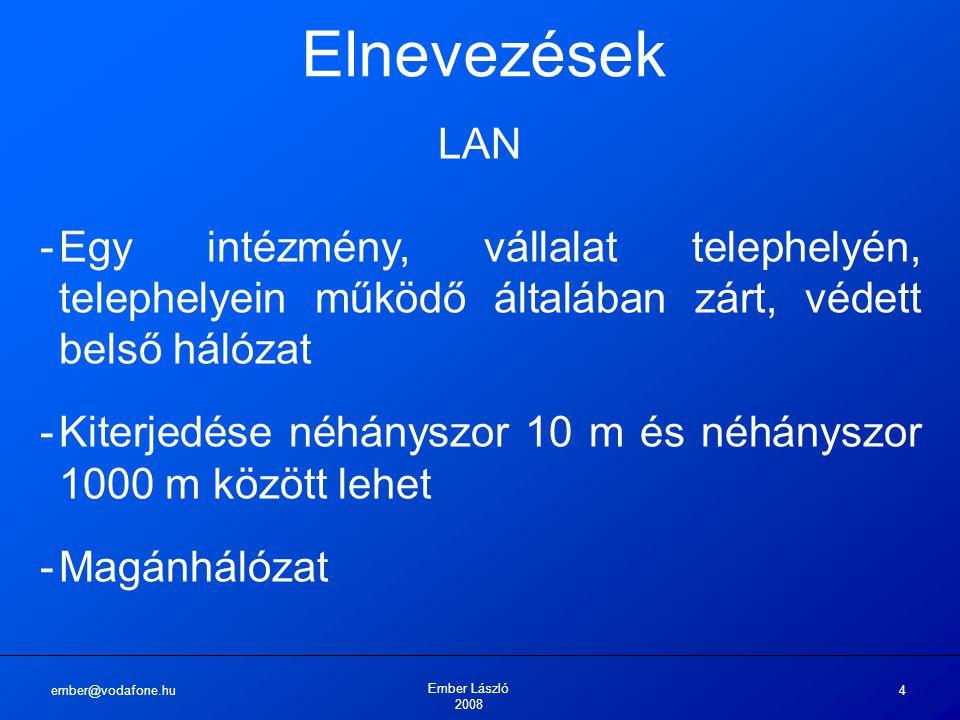 Elnevezések LAN. Egy intézmény, vállalat telephelyén, telephelyein működő általában zárt, védett belső hálózat.