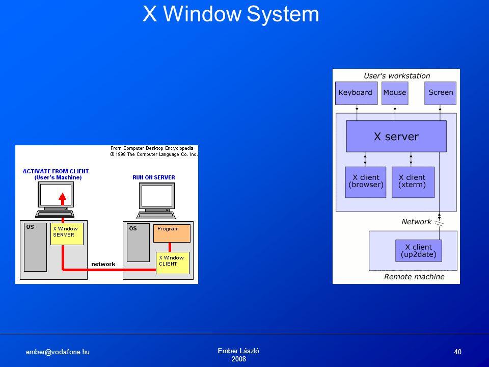 X Window System ember@vodafone.hu Ember László 2008