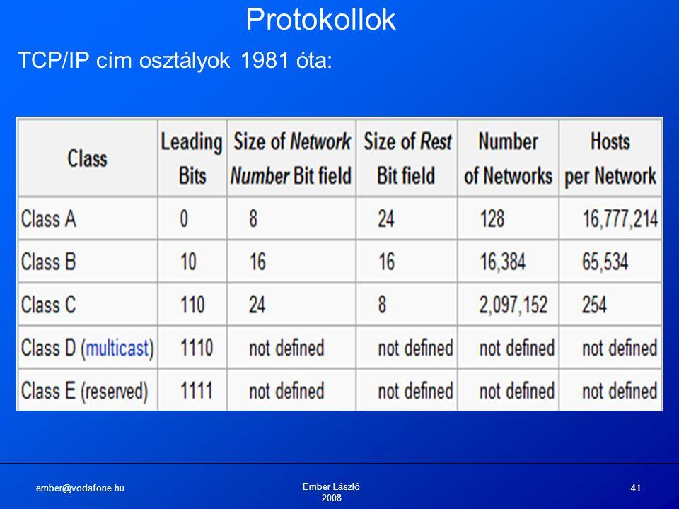 Protokollok TCP/IP cím osztályok 1981 óta: ember@vodafone.hu