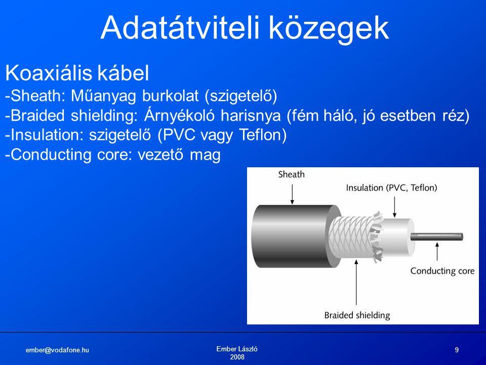 Adatátviteli közegek Koaxiális kábel