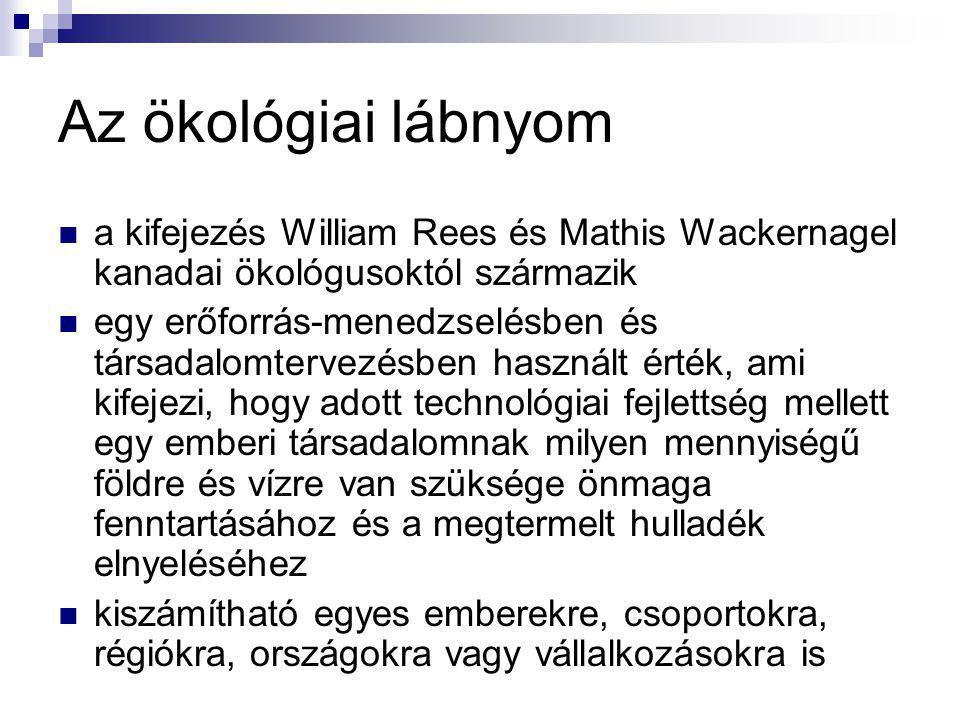 Az ökológiai lábnyom a kifejezés William Rees és Mathis Wackernagel kanadai ökológusoktól származik.