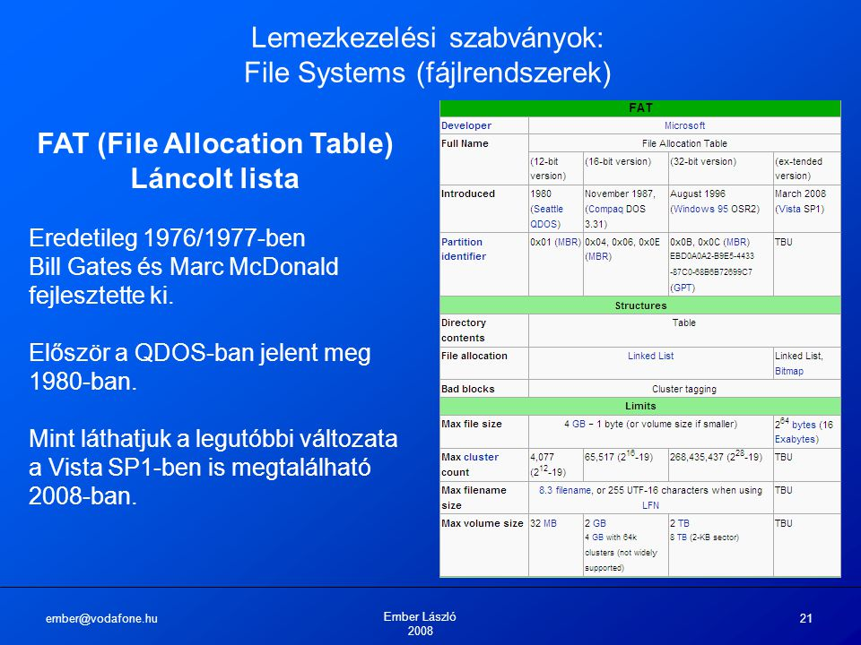 Lemezkezelési szabványok: File Systems (fájlrendszerek)