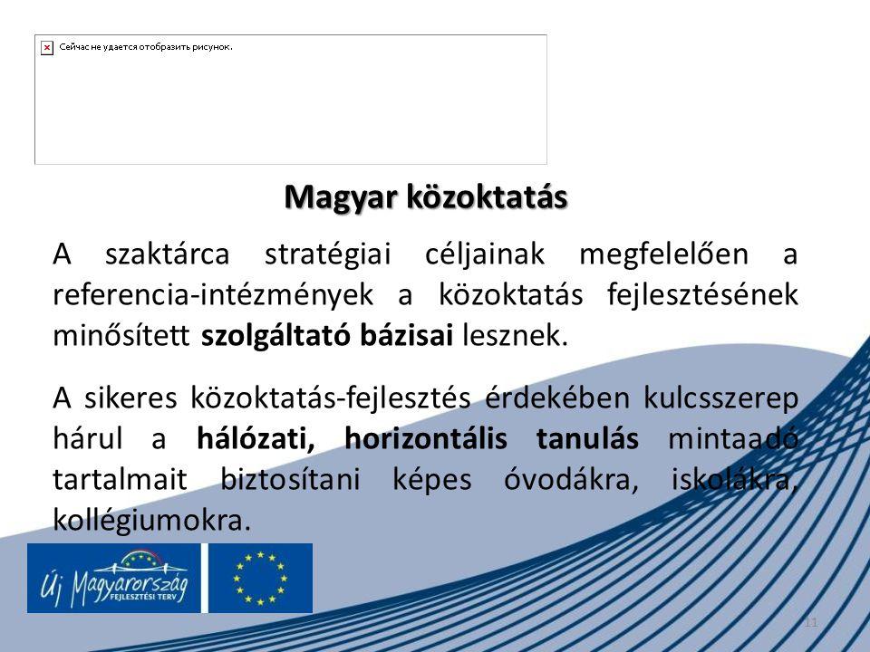 Magyar közoktatás