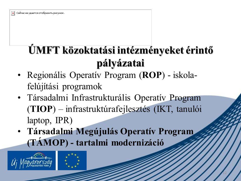 ÚMFT közoktatási intézményeket érintő pályázatai