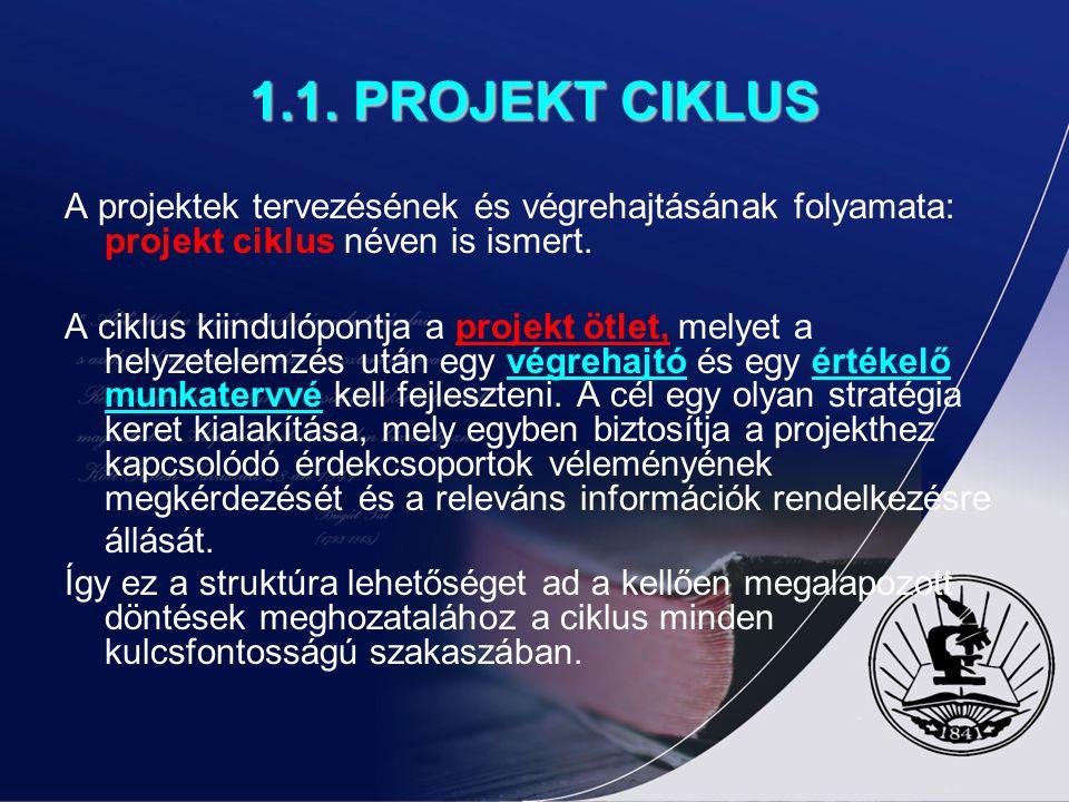 1.1. PROJEKT CIKLUS A projektek tervezésének és végrehajtásának folyamata: projekt ciklus néven is ismert.