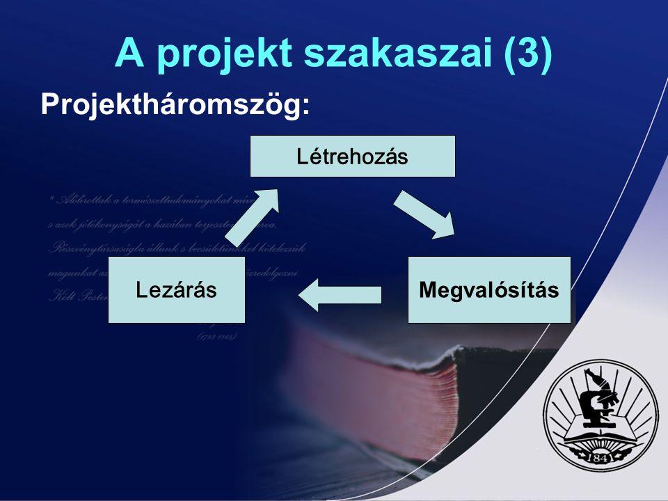 A projekt szakaszai (3) Projektháromszög: Létrehozás Lezárás