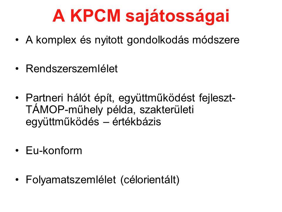 A KPCM sajátosságai A komplex és nyitott gondolkodás módszere