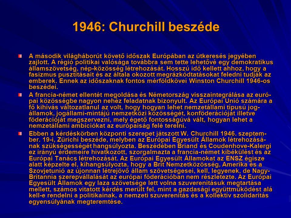 1946: Churchill beszéde
