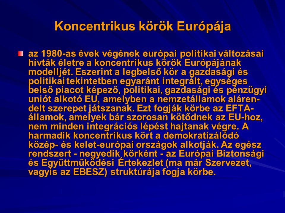 Koncentrikus körök Európája