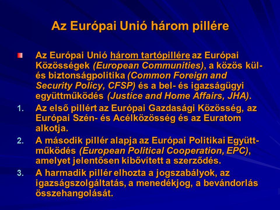 Az Európai Unió három pillére
