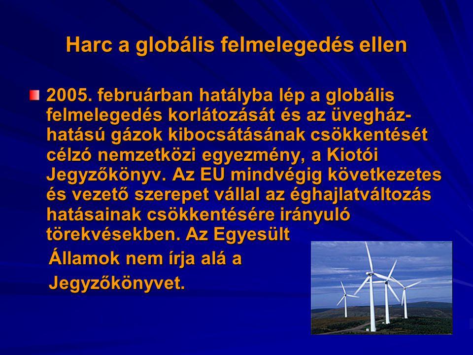 Harc a globális felmelegedés ellen
