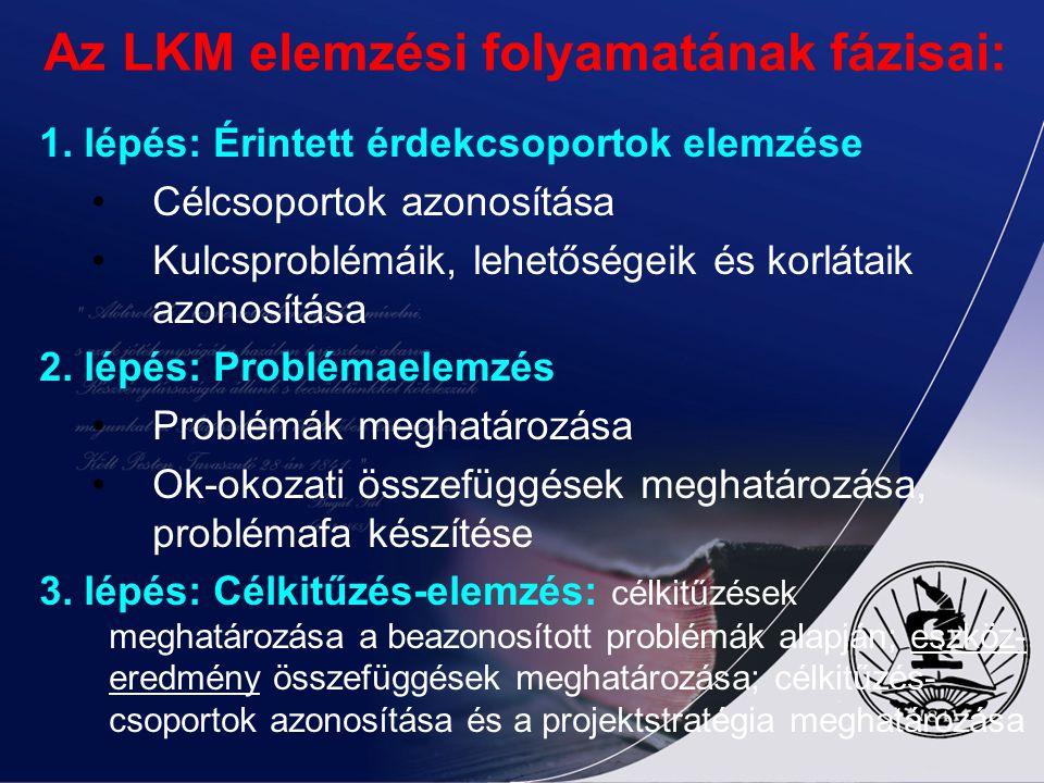 Az LKM elemzési folyamatának fázisai:
