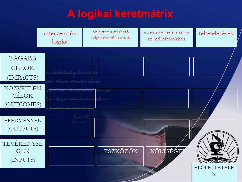 A logikai keretmátrix intervenciós logika feltételezések TÁGABB CÉLOK