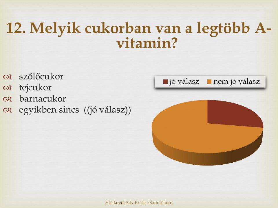 12. Melyik cukorban van a legtöbb A-vitamin