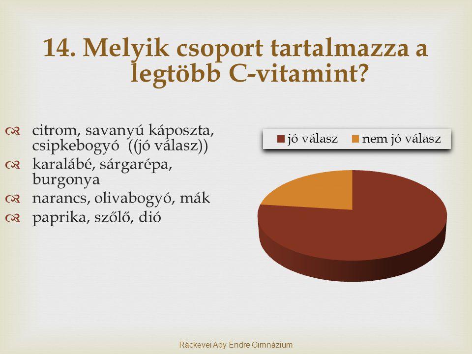 14. Melyik csoport tartalmazza a legtöbb C-vitamint