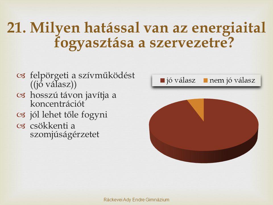 21. Milyen hatással van az energiaital fogyasztása a szervezetre