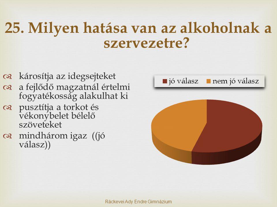 25. Milyen hatása van az alkoholnak a szervezetre