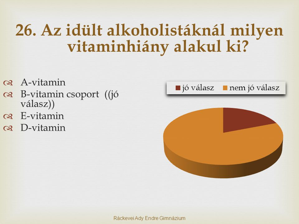 26. Az idült alkoholistáknál milyen vitaminhiány alakul ki